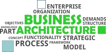 functionality: A word cloud of business architecture related items