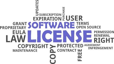 ソフトウェア ライセンスの単語の雲関連商品