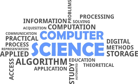 algorithm: A word cloud of computer science related items