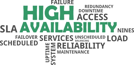 A word cloud of high availability related items 일러스트