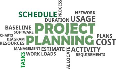 A word cloud of project planning related items