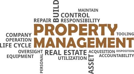 A word cloud of property management related items Ilustração Vetorial