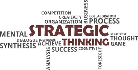pensamiento estrategico: Una nube de palabras de los elementos estratégicos relacionados con el pensamiento