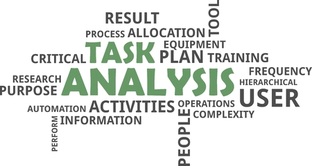 intentions: A word cloud of task analysis related items