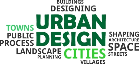urban landscapes: A word cloud of urban design related items
