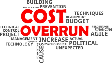 A word cloud of cost overrun related items