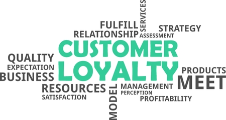 A word cloud of customer loyalty related items