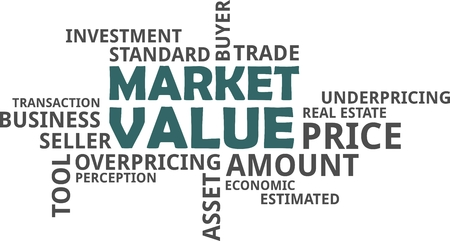A word cloud of market value related items