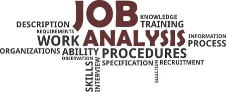 A word cloud of job analysis related items