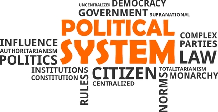 A word cloud of political system related items