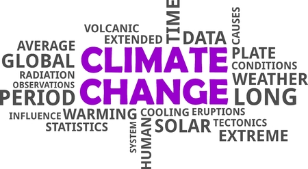 A word cloud of climate change related items.