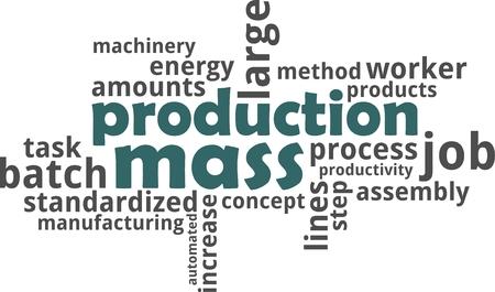 A word cloud of mass production related items Ilustração
