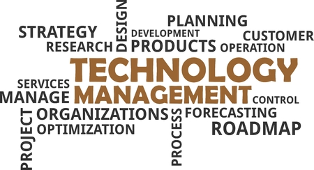 A word cloud of technology management related items