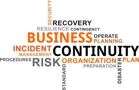 Una nuvola parola di oggetti relativi alla continuità aziendale