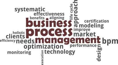 A word cloud of business process management related items