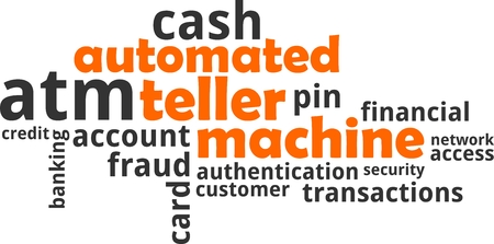 A word cloud of automated teller machine related items