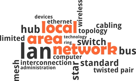 A word cloud of local area network related items 向量圖像