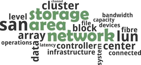 ストレージ エリア ネットワークの単語の雲関連商品