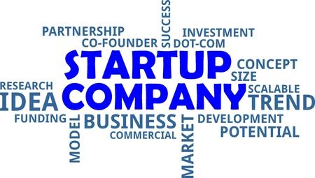 Een woordwolk van startup bedrijfsgerelateerde items