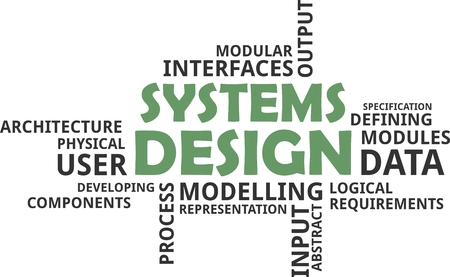 A word cloud of systems design related items