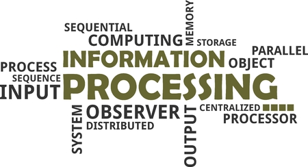 A word cloud of information processing related items Vectores