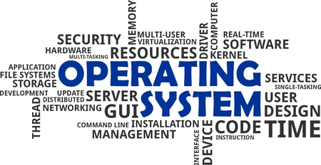 A word cloud of operating system related items