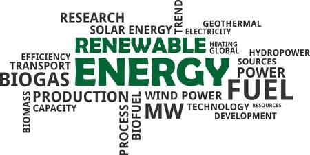 신 재생 에너지의 단어 구름 관련 항목 스톡 콘텐츠 - 82240363