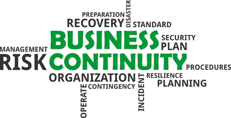 A word cloud of business continuity related items