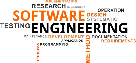 A word cloud of software engineering related items