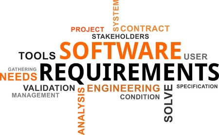 A word cloud of software requirements related items Çizim