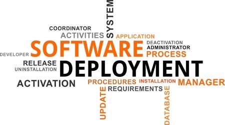 ソフトウェアの展開の単語の雲関連商品 写真素材 - 85870404
