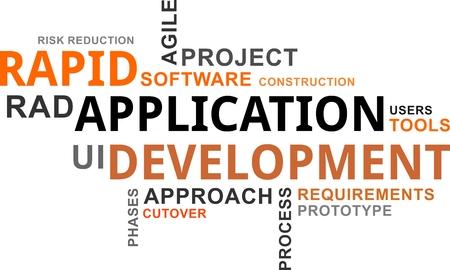Una nuvola di parole di oggetti di sviluppo rapido delle applicazioni