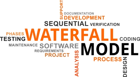 A word cloud of waterfall model related items Stock Vector - 86281266