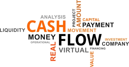 A word cloud of cash flow related items