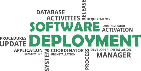 A word cloud of software deployment related items