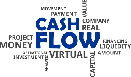 A word cloud of cash flow related items. Illustration