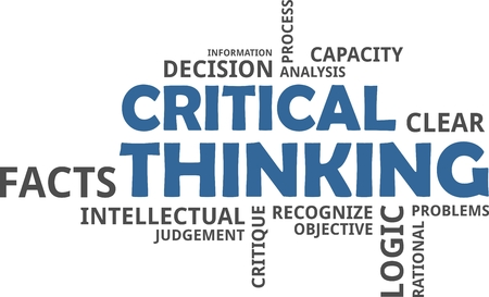 A word cloud of critical thinking related items
