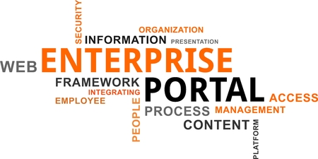 A word cloud of enterprise portal related items Vectores