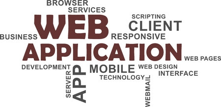 A word cloud of web application and related items