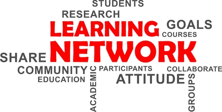 A word cloud of learning network related items