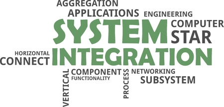 A word cloud of system integration related items Vectores