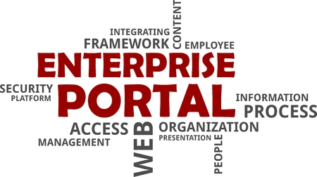 A word cloud of enterprise portal related items. Stock Illustratie