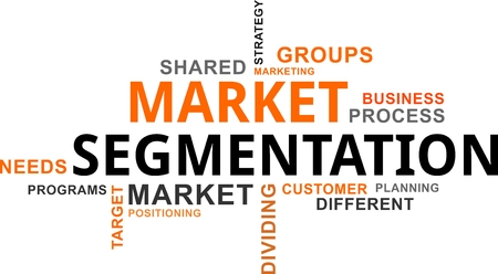 A word cloud of market segmentation related items