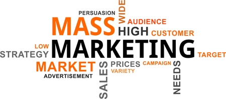 A word cloud of mass marketing related items