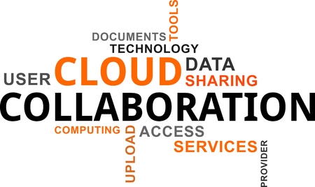 A word cloud of cloud collaboration related items