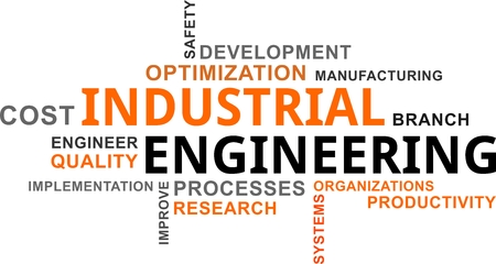 A word cloud of industrial engineering related items.