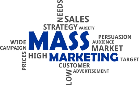 A word cloud of mass marketing related items.