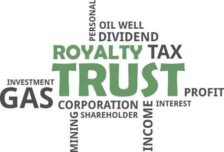 A word cloud of royalty trust related items