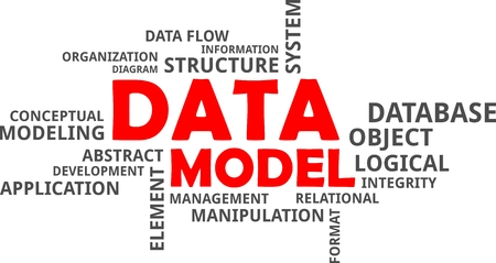 A word cloud of data model related items