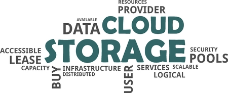 A word cloud of cloud storage related items